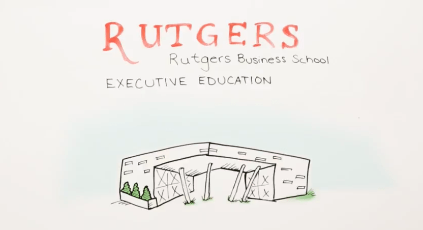 Welcome to Rutgers Business School Executive Education
